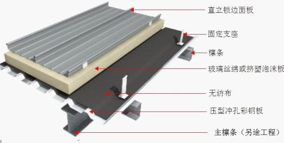 钢结构 幕墙|铝合金板|金属瓦|益洪升